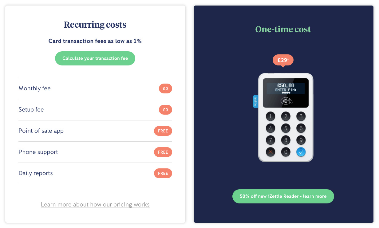 iZettle Pricing