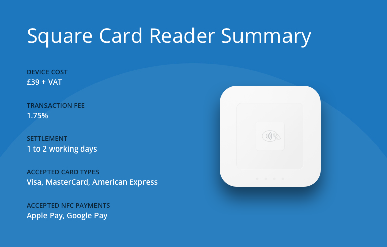 Square Card Reader Overview