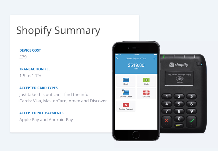 Summary Card Reader Summary